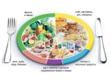 Гостиничный комплекс Ял - иконка «питание» в Малмыже